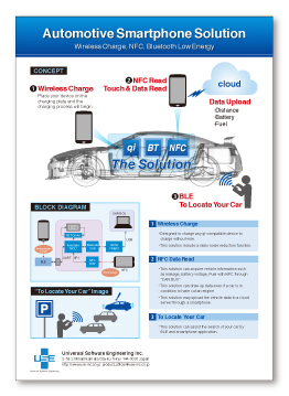 『Automotive Smartphone Solution』リーフレットデザイン